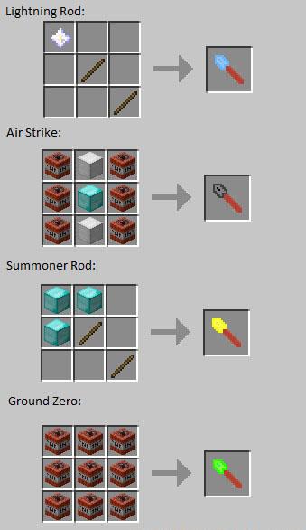 PowerItems-Mod-5.jpg